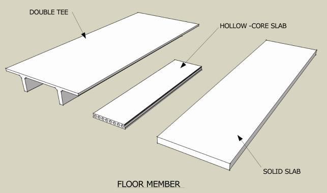 10 Level Floors In 3d