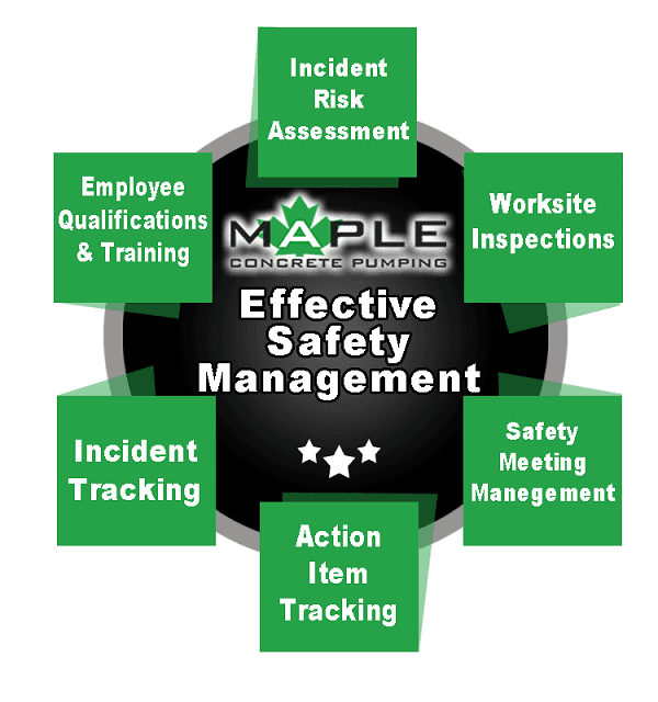 Maple Safety Management